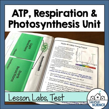 ATP, Photosynthesis and Cellular Respiration Unit Bundle- PPT, Activities, Test