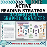 ATTACK Poster | Literacy - Active Reading Strategy