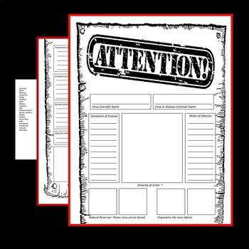 ATTENTION Virus, Virion, Viral disease Poster template with Virus list