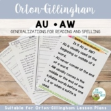 AU and AW Orton-Gillingham Spelling Generalizations | Virt