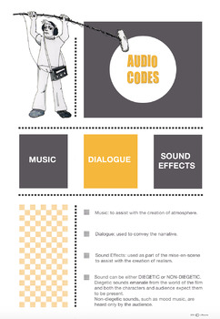 MEDIA LITERACY - AUDIO CODES POSTER for high school students