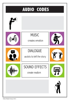 MEDIA LITERACY - AUDIO CODES POSTER - for primary and junior high school