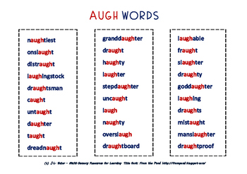 """AUGH"" Words - Sorting Them Out: Middle Primary Phonics and Spelling Resource"