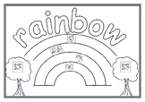 AUSLAN - Colour the rainbow
