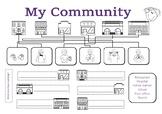 AUSLAN - community places worksheet