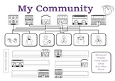 AUSLAN - community places worksheet
