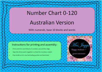 AUSSIE VERSION - Hundred Chart 0-120 with MABs, words and numerals
