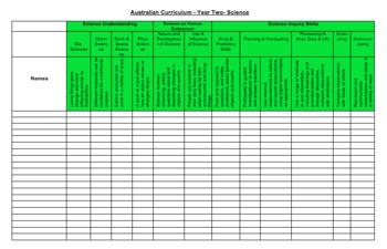 AUSTRALIAN CURRICULUM Assessment Checklists- Year Two