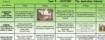 COVID AUSTRALIAN - Year 4/5/6 History Rubrics - BUNDLE Corona Distance Learning