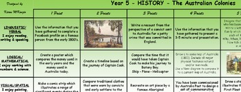 AUSTRALIAN CURRICULUM - Year 5/6 History Rubrics - BUNDLE