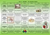 COVID AUSTRALIAN - Year 5/6 History Rubrics - BUNDLE Corona Distance Learning