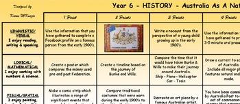 AUSTRALIAN CURRICULUM - Year 6/7 History Rubrics - BUNDLE