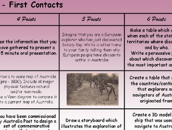 HISTORY - AUSTRALIA'S FIRST CONTACT - CURRIC ALIGNED - RUBRIC - Yr 4