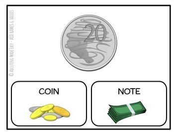 AUSTRALIAN Money Names & Values Task Cards