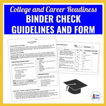 AVID Binder Check Guidelines and Grading Form