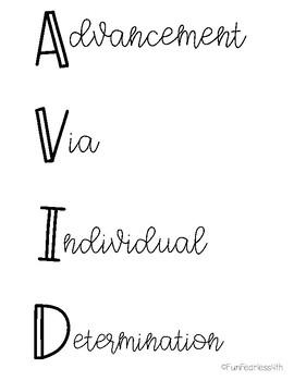 AVID Classroom Decor Posters