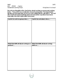 AVID Collaborative Learning / Learning Styles / Tutorial Reflection