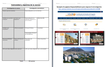 AVID College Research Project and Presentation in SPANISH | Bilingual Edition