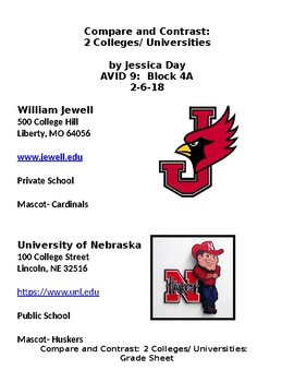 AVID Compare & Contrast Colleges/ Universities
