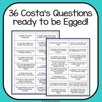 AVID Easter Egg Hunt- Costa's Questions