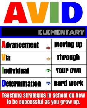 AVID Elementary Poster