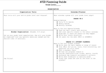 AVID Elementary: Tips, Tricks, & Tools for Going Schoolwide
