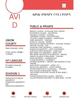 AVID NJ Colleges Poster - EDITABLE