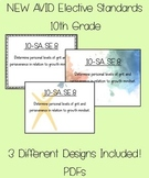 AVID Standards (NEW) - 10th Grade