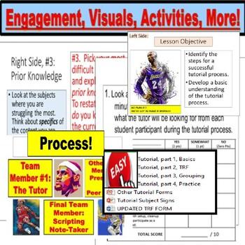 AVID Tutorial PowerPoint
