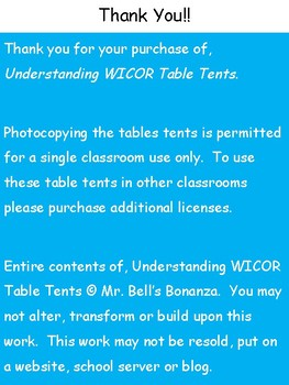 AVID - Understanding WICOR Table Tents