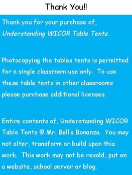 AVID - Understanding WICOR Table Tents