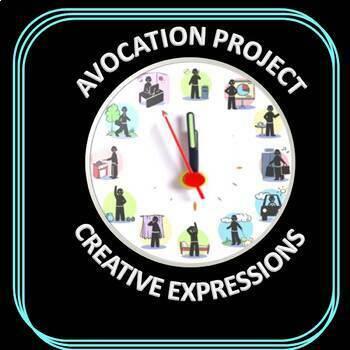 AVOCATION PROJECT (Hobby/Interest)