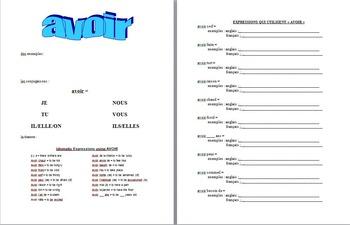 AVOIR : introductory handout