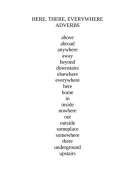 AWFULLY GOOD ADVERBS