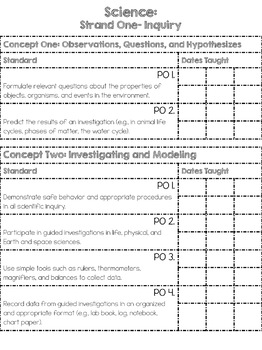 AZCCR Standards Checklist- 2nd Grade