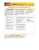 AZMerit grade 9 writing sample test