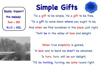 """Aaron Copland & """"Simple Gifts"""": Upper Elementary Music Lessons for Smart Board"""