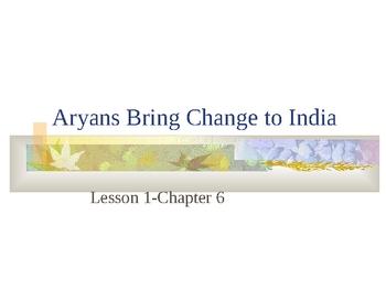 Aaryan Power Point