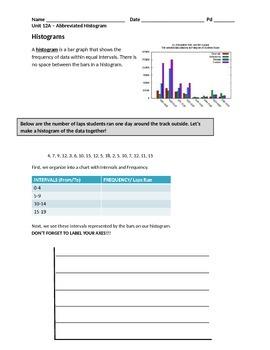 Abbreviated Histogram Activity