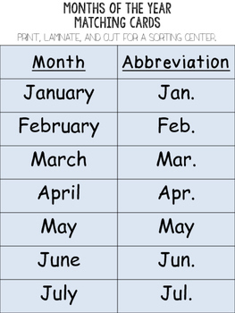 Common Terms & Abbreviations