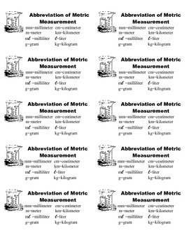 Abbreviation of Metric Measurements
