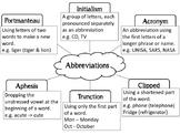 Abbreviations Handout