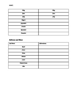 Abbreviations Reference Chart English Language Arts Standards Based Special Ed.