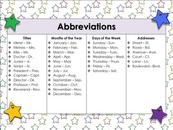 Abbreviations: Titles, Addresses, and Calendar Matching Game Sort - King Virtue