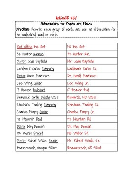 Abbreviations for People and Places