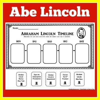 sparknotes abraham lincoln timeline