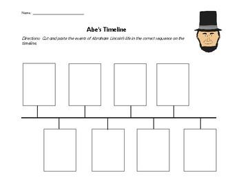 Abe's Timeline