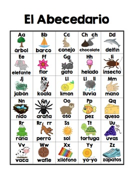 Abecedario/ Spanish Alphabet (Posters, Flashcards, & 1-Pager)