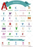 Abecedario: The Spanish alphabet