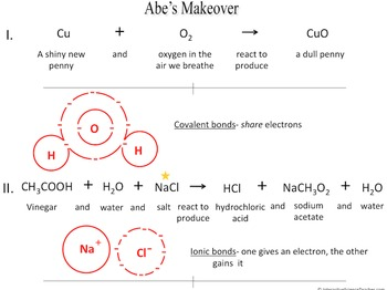 Abe's Makeover-an old penny renewed by chemical reaction after chemical reaction
